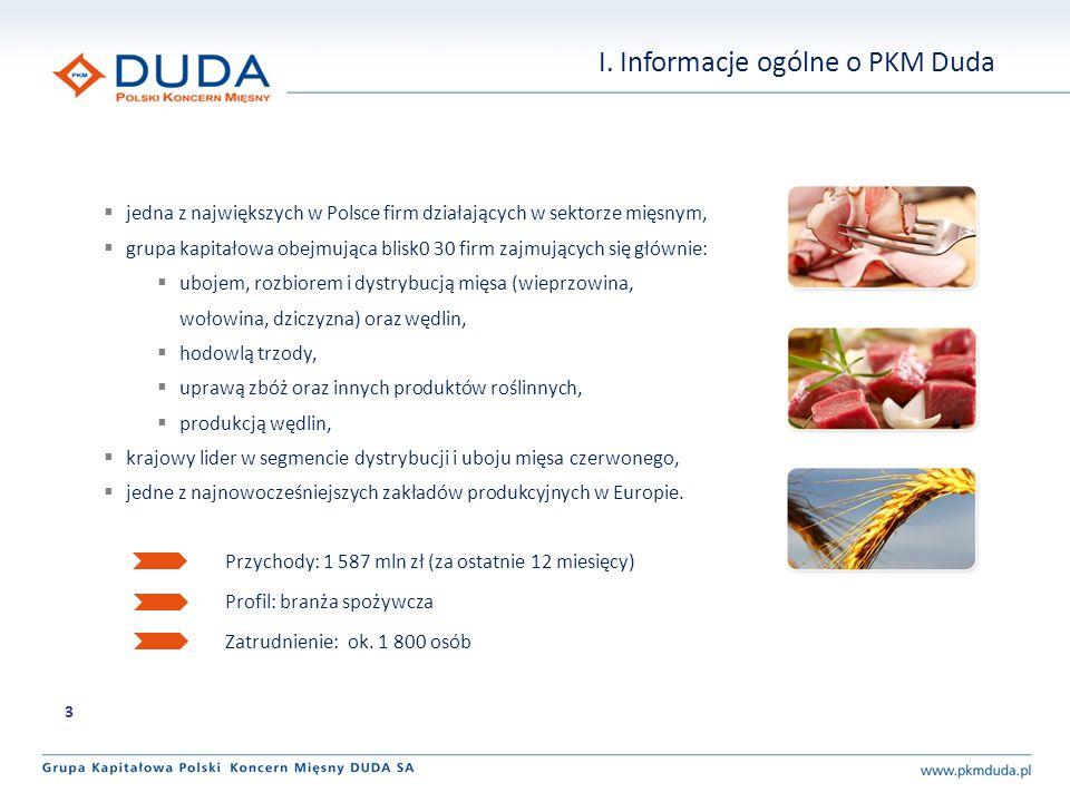 jedna z największych w Polsce firm działających w sektorze mięsnym, grupa kapitałowa obejmująca blisk0 30 firm zajmujących się głównie: ubojem, rozbio