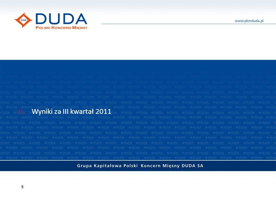 Skonsolidowane wyniki finansowe Przychody (w mln zł) Skonsolidowane przychody ze sprzedaży PKM Duda w okresie 2004 – IIIQ 2011 (w mln zł) 390 444 +14% IIIQ 2010IIIQ 2011 Przychody eksportowe (w mln zł) 66 84 +28% IIIQ 2010IIIQ 2011 6 +14%