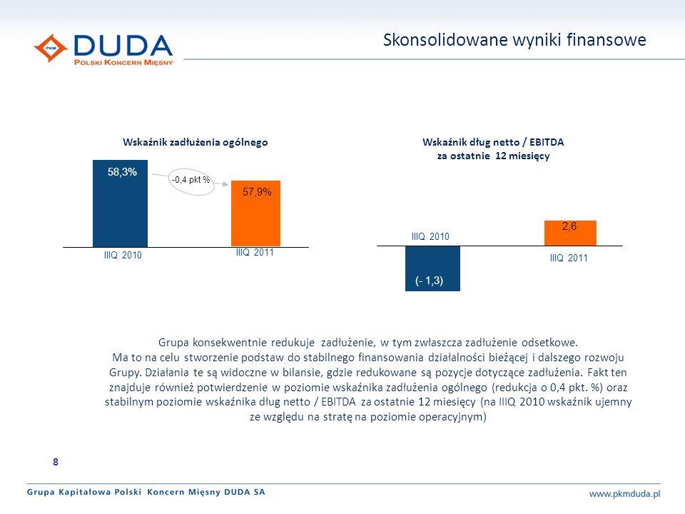 Segment handlowy 19 37,23%43,5% 69,6% 73,9% 50,6% 66,7% 55,6% 91,9% 69,6%