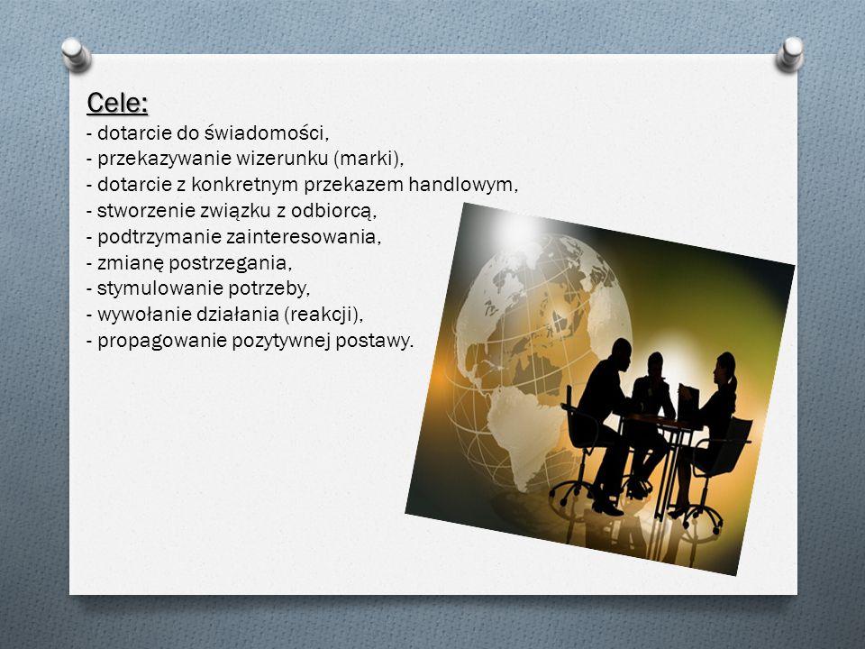 Cele: Cele: - dotarcie do świadomości, - przekazywanie wizerunku (marki), - dotarcie z konkretnym przekazem handlowym, - stworzenie związku z odbiorcą