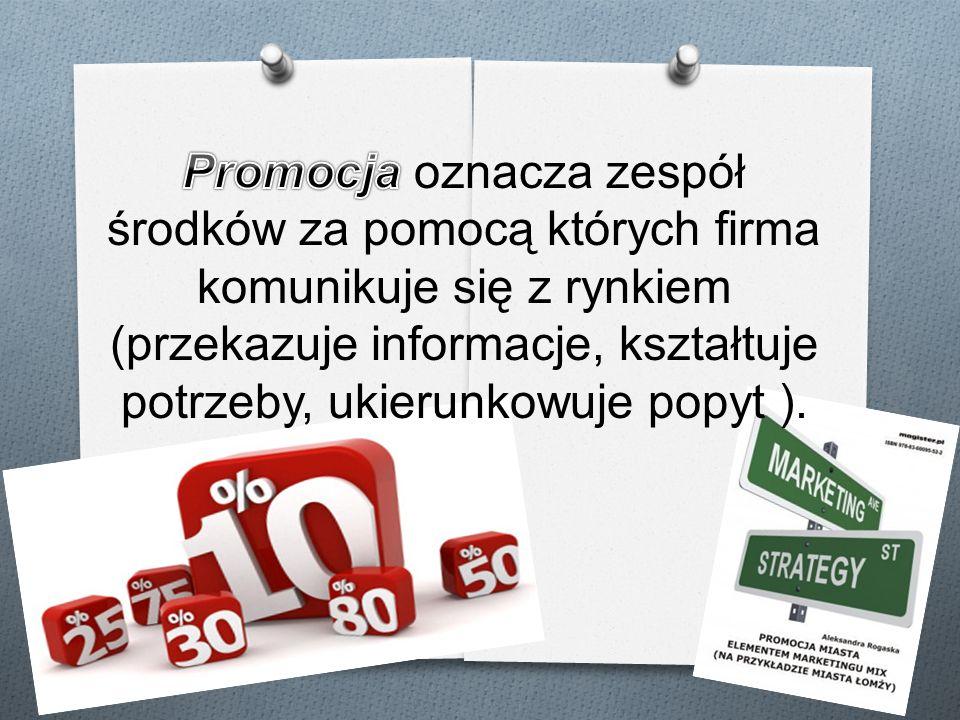 Promocja sprzedaży dostarcza klientowi dodatkowych korzyści.