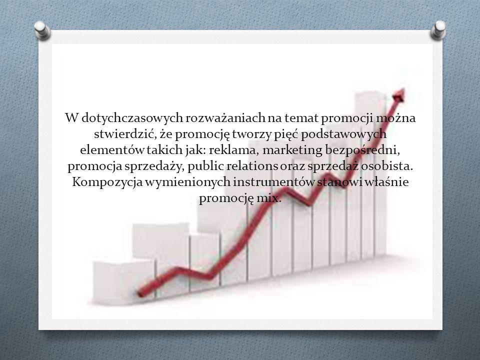 W dotychczasowych rozważaniach na temat promocji można stwierdzić, że promocję tworzy pięć podstawowych elementów takich jak: reklama, marketing bezpo
