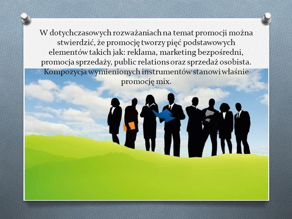 Taka koncepcja powoduje lepsze efektow działania, nię stosowanie poszczegolnych składnikow promocji mix z osobna.