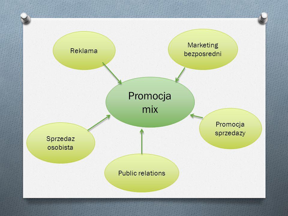 Promocja mix Reklama Marketing bezposredni Promocja sprzedazy Public relations Sprzedaz osobista