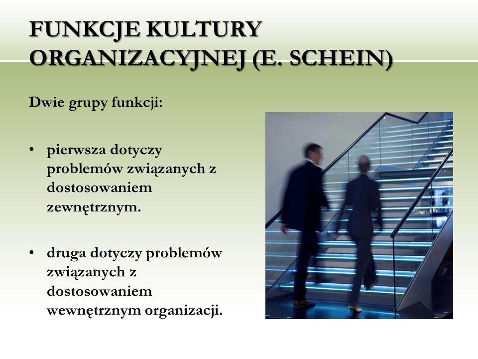 FUNKCJE KULTURY ORGANIZACYJNEJ (E. SCHEIN) Dwie grupy funkcji: pierwsza dotyczy problemów związanych z dostosowaniem zewnętrznym. druga dotyczy proble