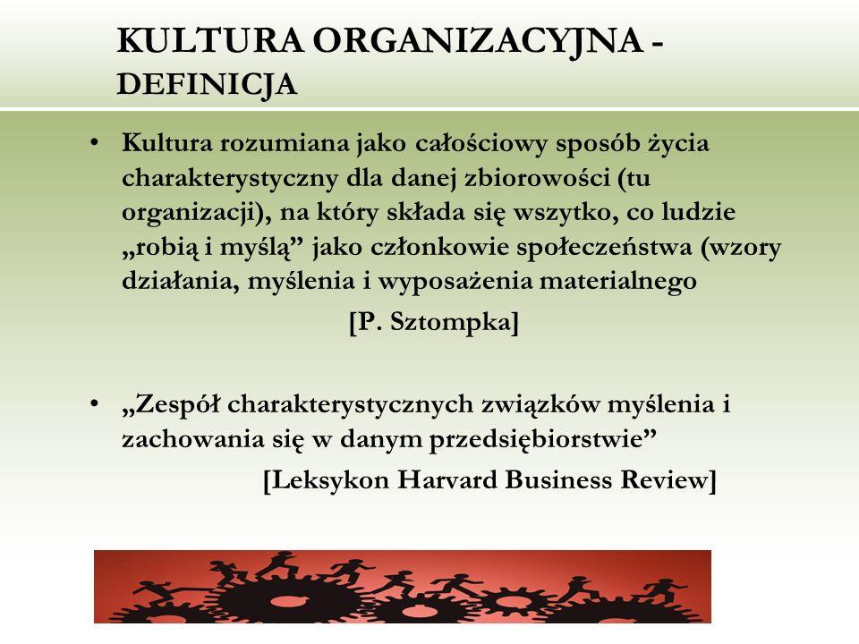 KULTURA ORGANIZACYJNA – definicja Edgara Scheina Kultura organizacji jest to wzorzec podstawowych założeń – wymyślonych, odkrytych lub rozwiniętych przez daną grupę w trakcie procesu uczenia się radzenia sobie z problemami zewnętrznej adaptacji i wewnętrznej integracji – funkcjonujących na tyle dobrze, aby uznać je za słuszne i właściwe do przekazywania nowym członkom organizacji jako odpowiedni sposób postrzegania, odczuwania i reagowania na te problemy