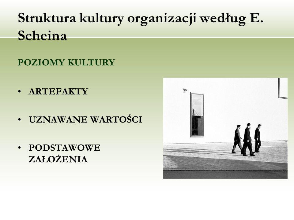 Struktura kultury organizacji według E. Scheina POZIOMY KULTURY ARTEFAKTY UZNAWANE WARTOŚCI PODSTAWOWE ZAŁOŻENIA