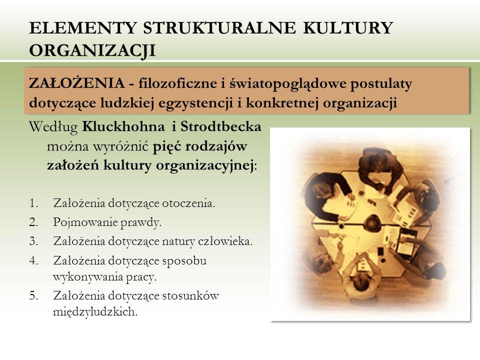 ELEMENTY STRUKTURALNE KULTURY ORGANIZACJI Według Kluckhohna i Strodtbecka można wyróżnić pięć rodzajów założeń kultury organizacyjnej: 1.Założenia dot