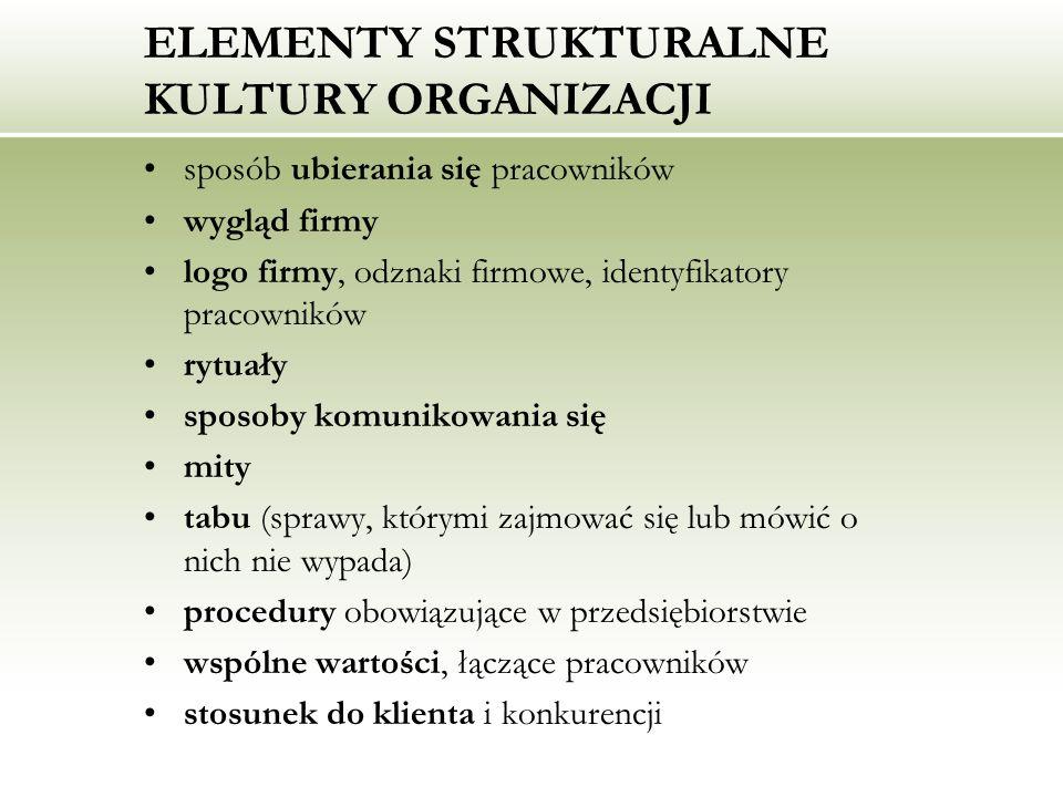 FUNKCJE KULTURY ORGANIZACYJNEJ (E.