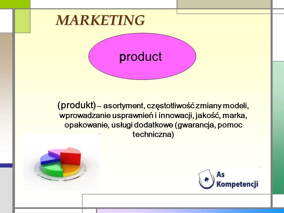 MARKETING product (produkt) – asortyment, częstotliwość zmiany modeli, wprowadzanie usprawnień i innowacji, jakość, marka, opakowanie, usługi dodatkowe (gwarancja, pomoc techniczna)