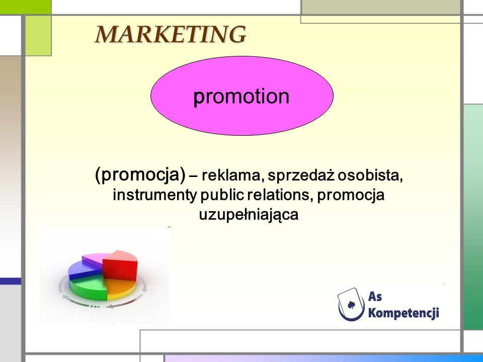 MARKETING promotion (promocja) – reklama, sprzedaż osobista, instrumenty public relations, promocja uzupełniająca
