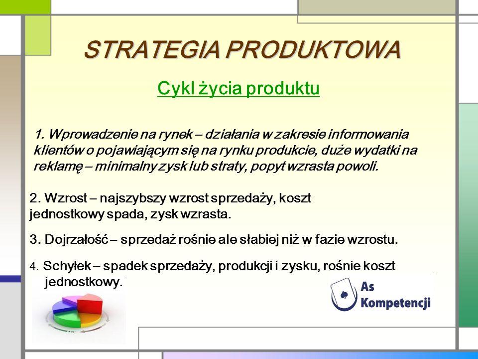 STRATEGIA PRODUKTOWA Cykl życia produktu 1. 1. Wprowadzenie na rynek – działania w zakresie informowania klientów o pojawiającym się na rynku produkci