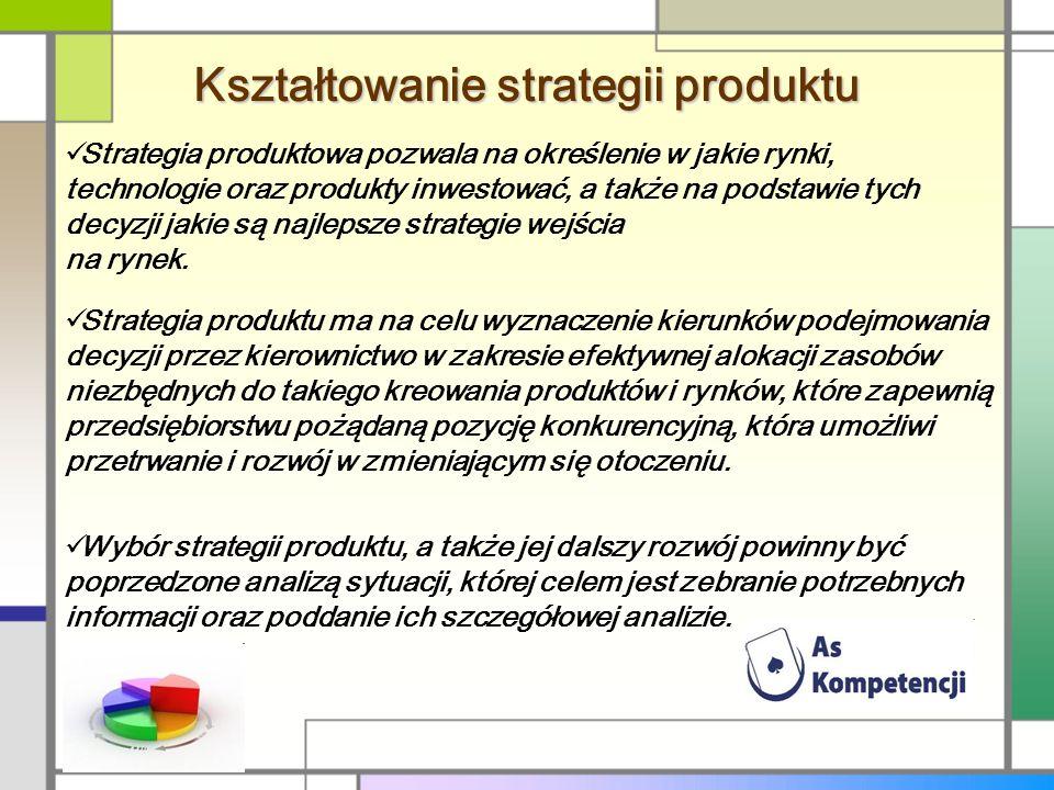 Kształtowanie strategii produktu Strategia produktowa pozwala na określenie w jakie rynki, technologie oraz produkty inwestować, a także na podstawie tych decyzji jakie są najlepsze strategie wejścia na rynek.