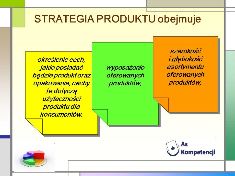 STRATEGIA PRODUKTU obejmuje określenie cech, jakie posiadać będzie produkt oraz opakowanie, cechy te dotyczą użyteczności produktu dla konsumentów, wyposażenie oferowanych produktów, szerokość i głębokość asortymentu oferowanych produktów,
