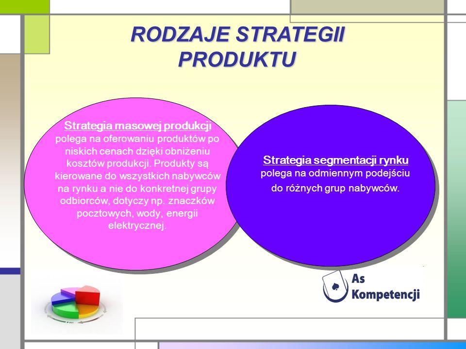 RODZAJE STRATEGII PRODUKTU Strategia masowej produkcji polega na oferowaniu produktów po niskich cenach dzięki obniżeniu kosztów produkcji.