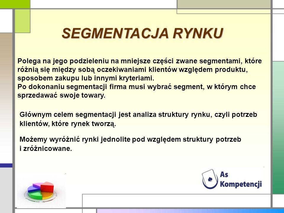 SEGMENTACJA RYNKU Polega na jego podzieleniu na mniejsze części zwane segmentami, które różnią się między sobą oczekiwaniami klientów względem produktu, sposobem zakupu lub innymi kryteriami.