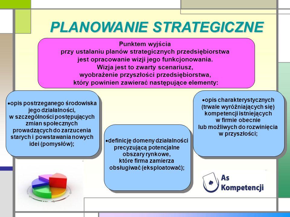 PLANOWANIE STRATEGICZNE Punktem wyjścia przy ustalaniu planów strategicznych przedsiębiorstwa jest opracowanie wizji jego funkcjonowania. Wizja jest t