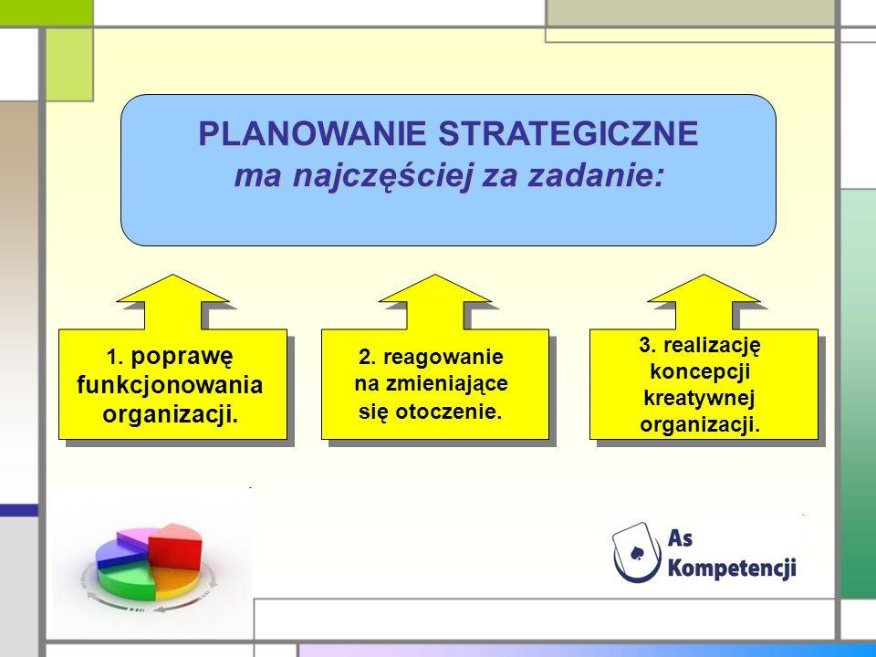PLANOWANIE STRATEGICZNE ma najczęściej za zadanie: 1. poprawę funkcjonowania organizacji. 2. reagowanie na zmieniające się otoczenie. 3. realizację ko