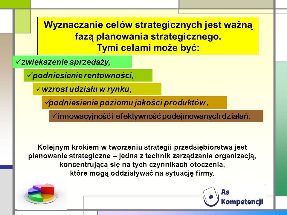 Wyznaczanie celów strategicznych jest ważną fazą planowania strategicznego. Tymi celami może być: zwiększenie sprzedaży, podniesienie rentowności, wzr