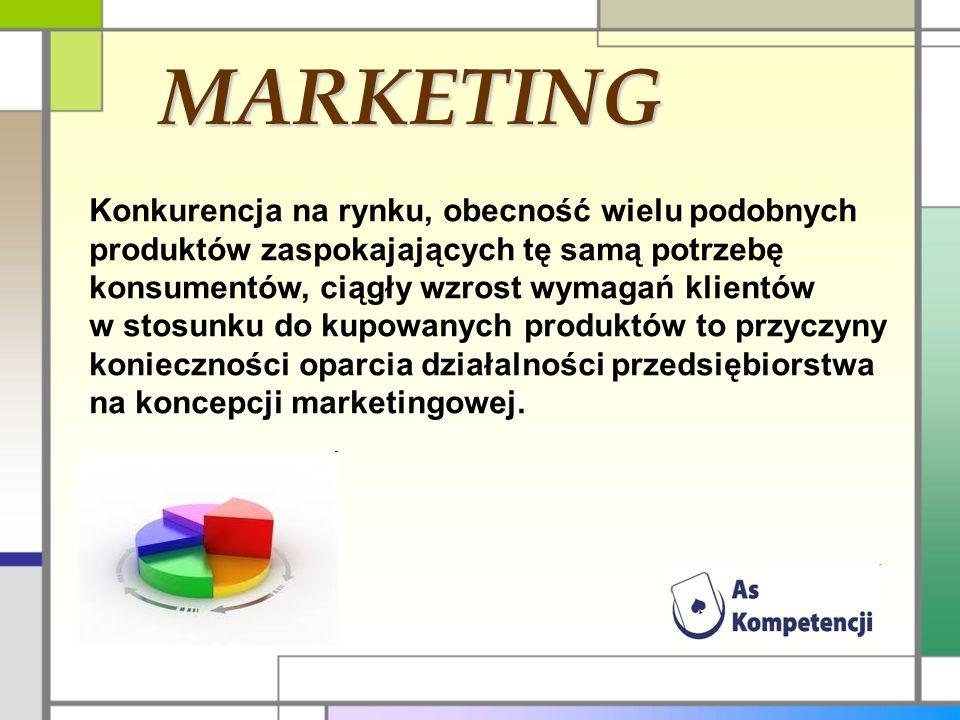 STRATEGIA PRODUKTOWA Cykl życia produktu 1.1.