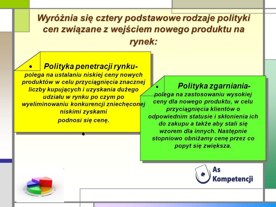 Wyróżnia się cztery podstawowe rodzaje polityki cen związane z wejściem nowego produktu na rynek: Polityka penetracji rynku- polega na ustalaniu niski