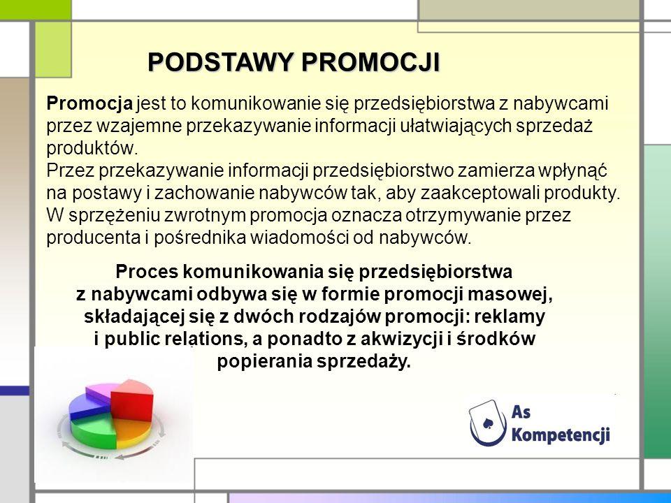 PODSTAWY PROMOCJI Promocja jest to komunikowanie się przedsiębiorstwa z nabywcami przez wzajemne przekazywanie informacji ułatwiających sprzedaż produ