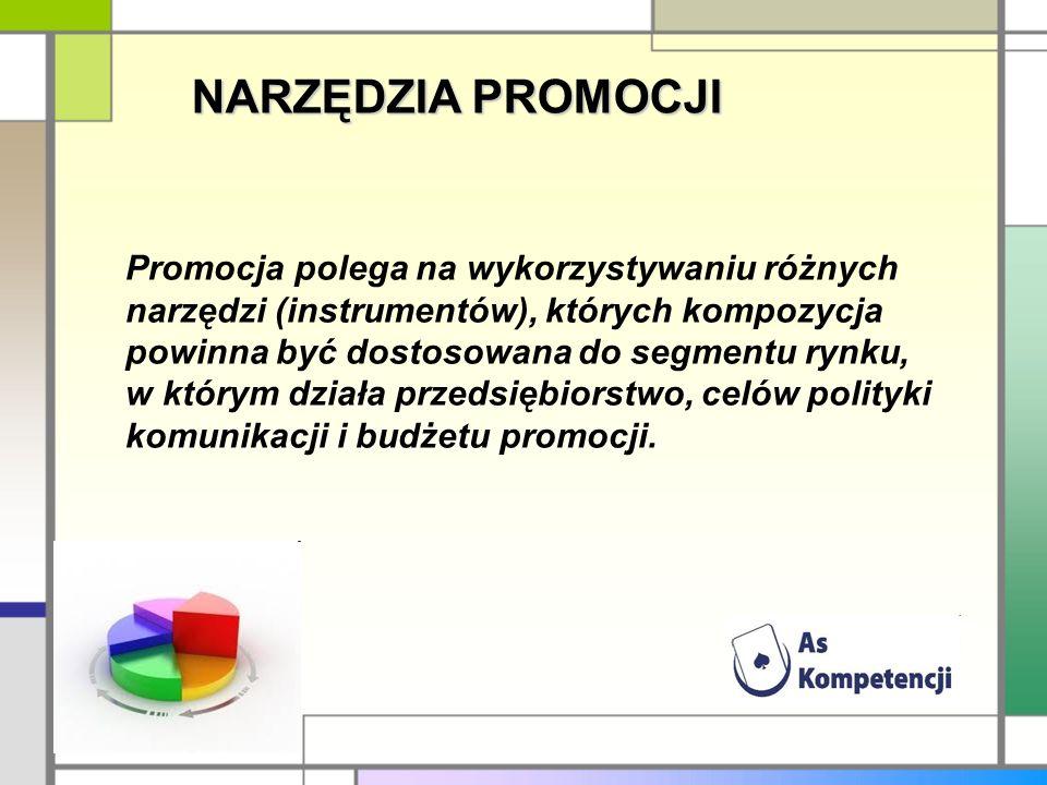 NARZĘDZIA PROMOCJI Promocja polega na wykorzystywaniu różnych narzędzi (instrumentów), których kompozycja powinna być dostosowana do segmentu rynku, w którym działa przedsiębiorstwo, celów polityki komunikacji i budżetu promocji.