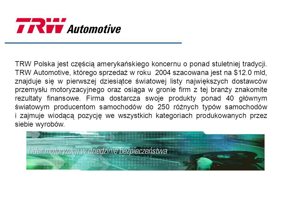 TRW Polska jest częścią amerykańskiego koncernu o ponad stuletniej tradycji. TRW Automotive, którego sprzedaż w roku 2004 szacowana jest na $12.0 mld,