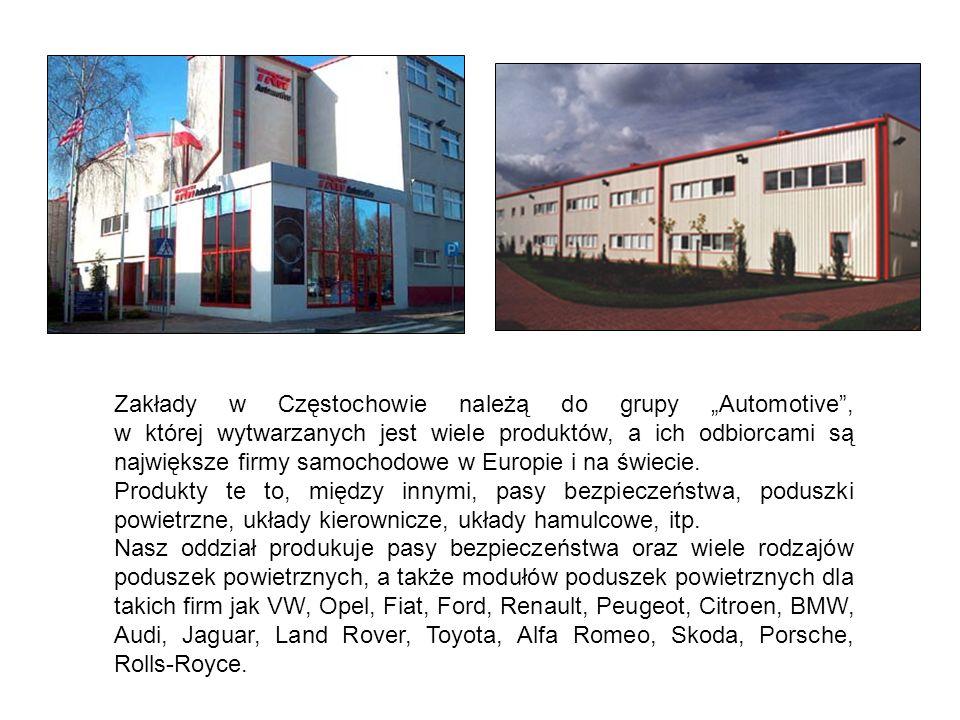 Zakłady w Częstochowie należą do grupy Automotive, w której wytwarzanych jest wiele produktów, a ich odbiorcami są największe firmy samochodowe w Euro