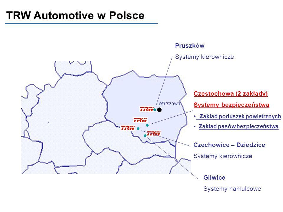 TRW Automotive w Polsce Pruszków Systemy kierownicze Częstochowa (2 zakłady) Systemy bezpieczeństwa Zakład poduszek powietrznych Zakład pasów bezpiecz