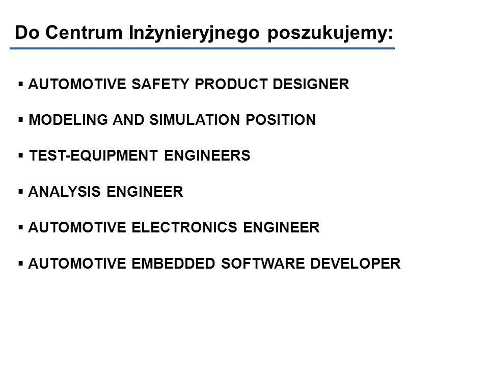 PODEJMIJ WYZWANIE I PRZYŁĄCZ SIĘ DO NAS.Wyślij swoją aplikację na adres: TRW Polska Sp.