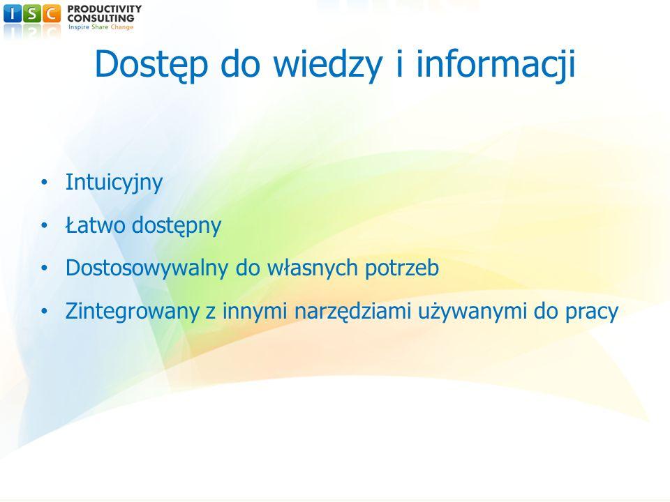 Intuicyjny Łatwo dostępny Dostosowywalny do własnych potrzeb Zintegrowany z innymi narzędziami używanymi do pracy Dostęp do wiedzy i informacji