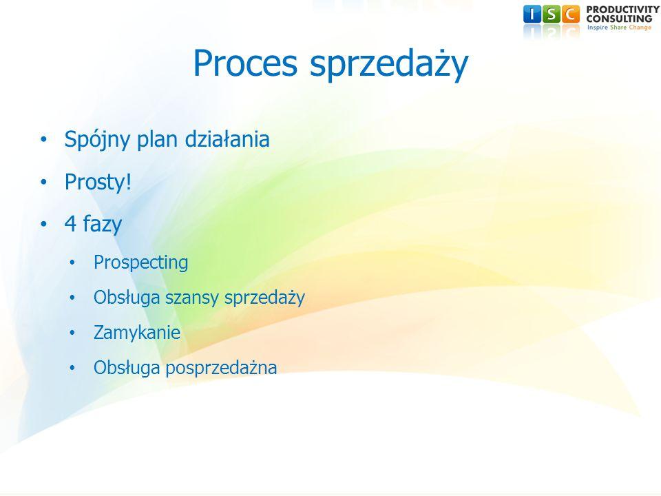 Spójny plan działania Prosty! 4 fazy Prospecting Obsługa szansy sprzedaży Zamykanie Obsługa posprzedażna Proces sprzedaży