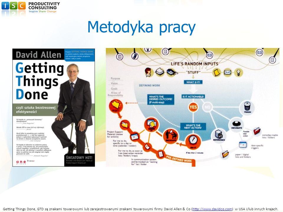 Metodyka pracy Getting Things Done, GTD są znakami towarowymi lub zarejestrowanymi znakami towarowymi firmy David Allen & Co (http://www.davidco.com)