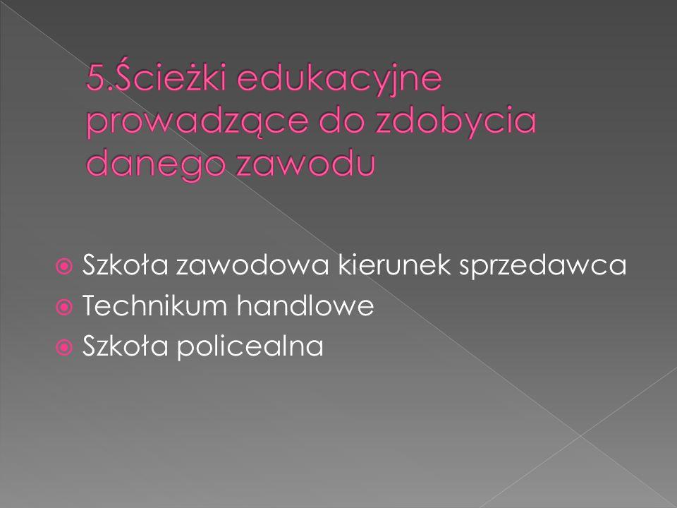Szkoła zawodowa kierunek sprzedawca Technikum handlowe Szkoła policealna
