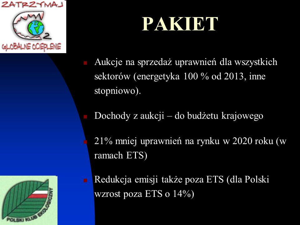 PAKIET Aukcje na sprzedaż uprawnień dla wszystkich sektorów (energetyka 100 % od 2013, inne stopniowo). Dochody z aukcji – do budżetu krajowego 21% mn
