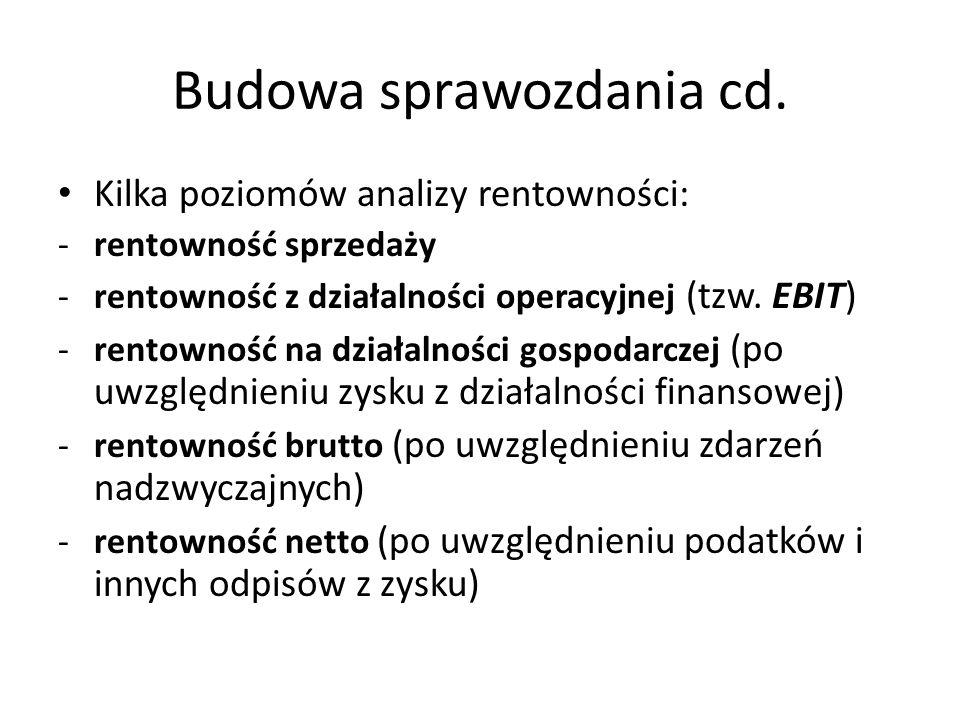 Budowa sprawozdania cd. Kilka poziomów analizy rentowności: -rentowność sprzedaży -rentowność z działalności operacyjnej (tzw. EBIT) -rentowność na dz