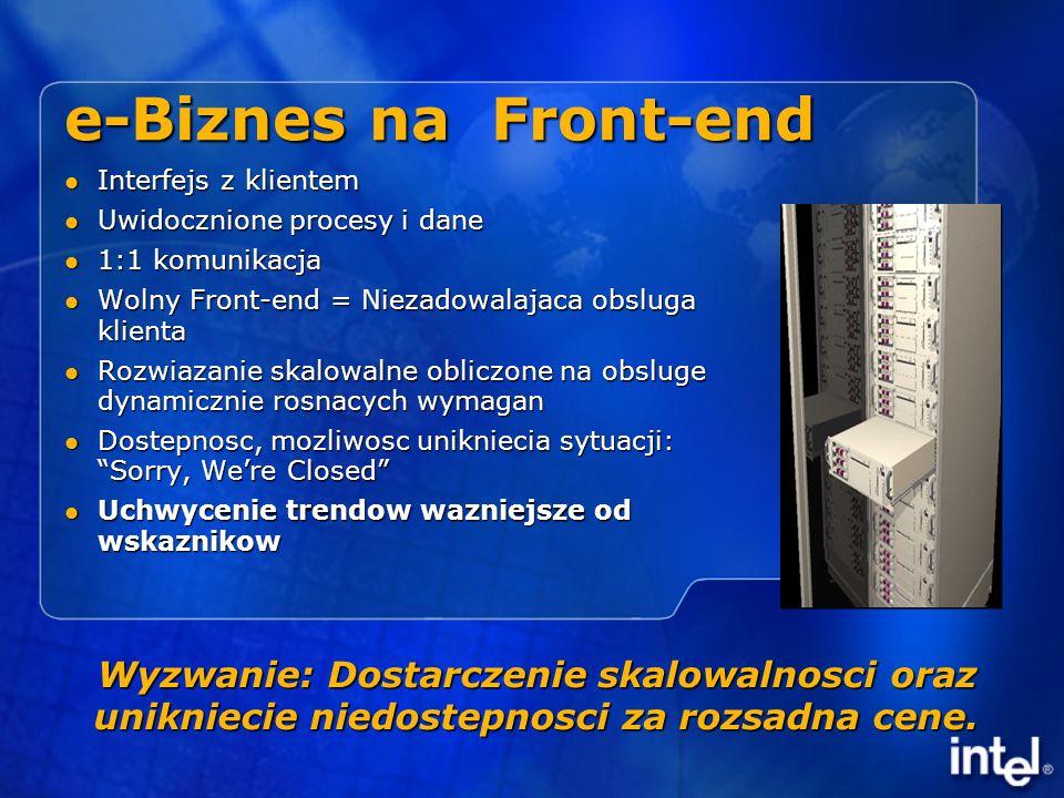e-Biznes na Front-end Interfejs z klientem Interfejs z klientem Uwidocznione procesy i dane Uwidocznione procesy i dane 1:1 komunikacja 1:1 komunikacja Wolny Front-end = Niezadowalajaca obsluga klienta Wolny Front-end = Niezadowalajaca obsluga klienta Rozwiazanie skalowalne obliczone na obsluge dynamicznie rosnacych wymagan Rozwiazanie skalowalne obliczone na obsluge dynamicznie rosnacych wymagan Dostepnosc, mozliwosc unikniecia sytuacji: Sorry, Were Closed Dostepnosc, mozliwosc unikniecia sytuacji: Sorry, Were Closed Uchwycenie trendow wazniejsze od wskaznikow Uchwycenie trendow wazniejsze od wskaznikow Wyzwanie: Dostarczenie skalowalnosci oraz unikniecie niedostepnosci za rozsadna cene.