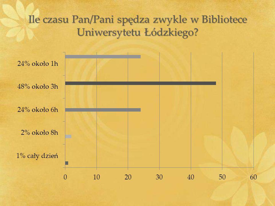 Ile czasu Pan/Pani spędza zwykle w Bibliotece Uniwersytetu Łódzkiego?