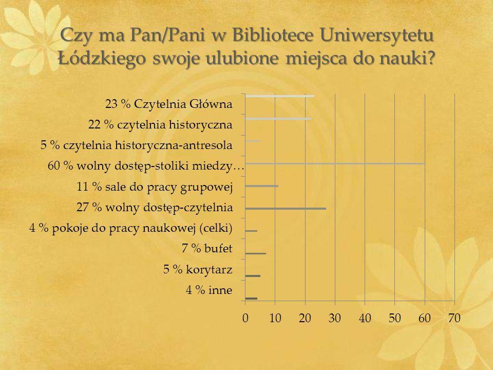 Czy ma Pan/Pani w Bibliotece Uniwersytetu Łódzkiego swoje ulubione miejsca do nauki?