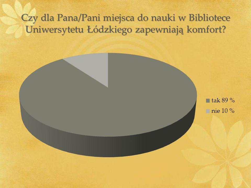 Czy dla Pana/Pani miejsca do nauki w Bibliotece Uniwersytetu Łódzkiego zapewniają komfort?