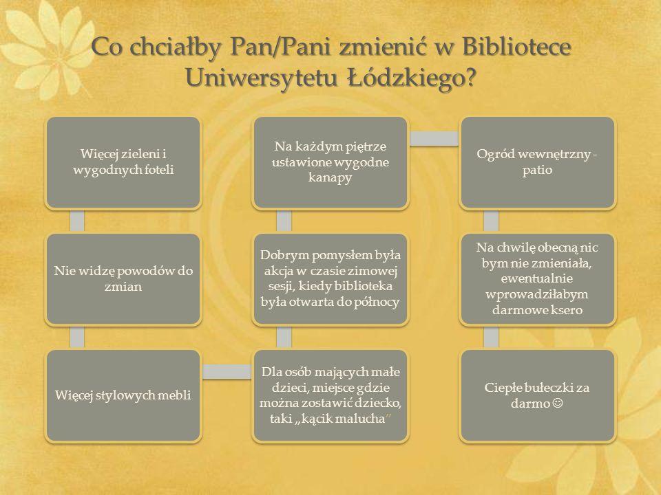 Co chciałby Pan/Pani zmienić w Bibliotece Uniwersytetu Łódzkiego? Więcej zieleni i wygodnych foteli Nie widzę powodów do zmian Więcej stylowych mebli