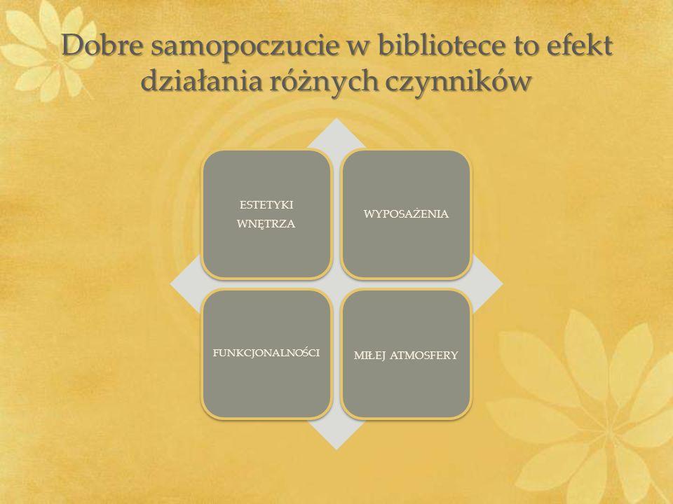 Dobre samopoczucie w bibliotece to efekt działania różnych czynników ESTETYKI WNĘTRZA WYPOSAŻENIA FUNKCJONALNOŚCI MIŁEJ ATMOSFERY