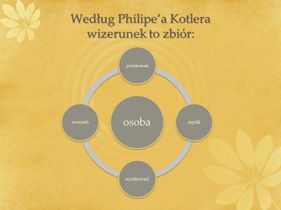 Według Philipea Kotlera wizerunek to zbiór: osoba przekonań myślioczekiwańwrażeń