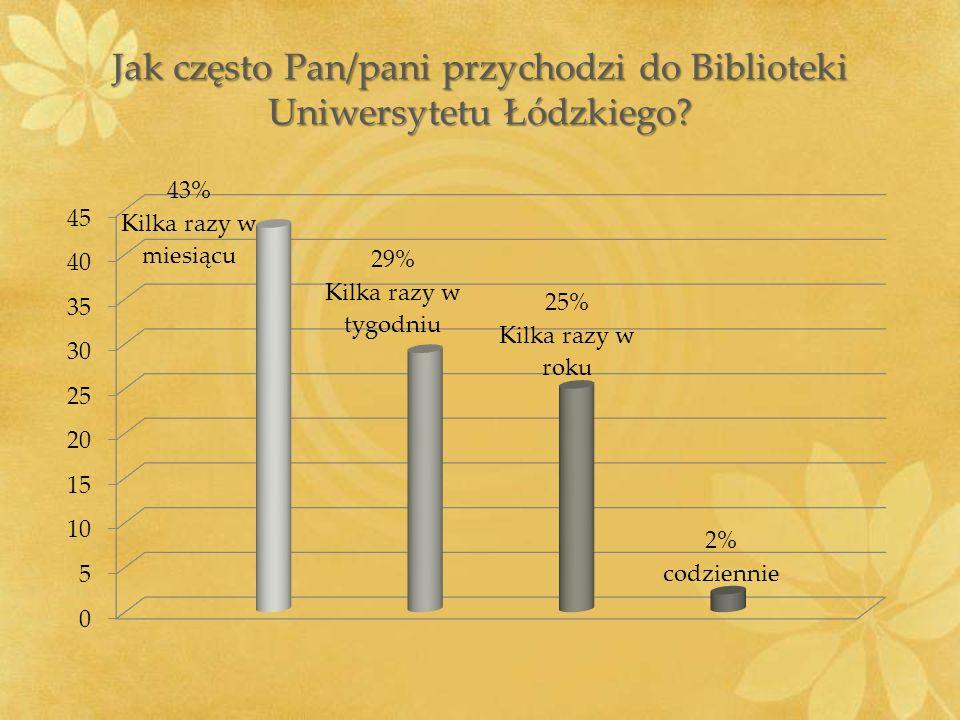 Jak często Pan/pani przychodzi do Biblioteki Uniwersytetu Łódzkiego?