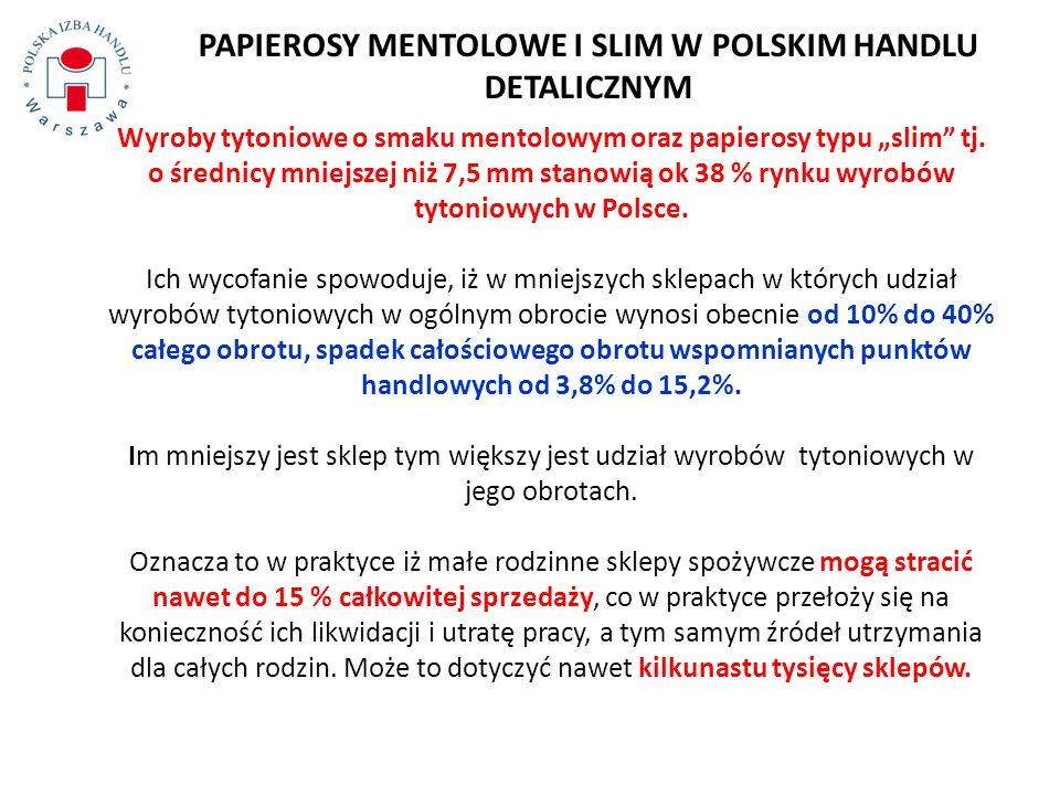 PAPIEROSY MENTOLOWE I SLIM W POLSKIM HANDLU DETALICZNYM Wyroby tytoniowe o smaku mentolowym oraz papierosy typu slim tj. o średnicy mniejszej niż 7,5