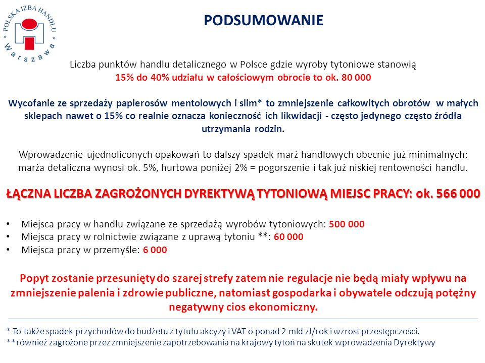 PODSUMOWANIE Liczba punktów handlu detalicznego w Polsce gdzie wyroby tytoniowe stanowią 15% do 40% udziału w całościowym obrocie to ok. 80 000 Wycofa
