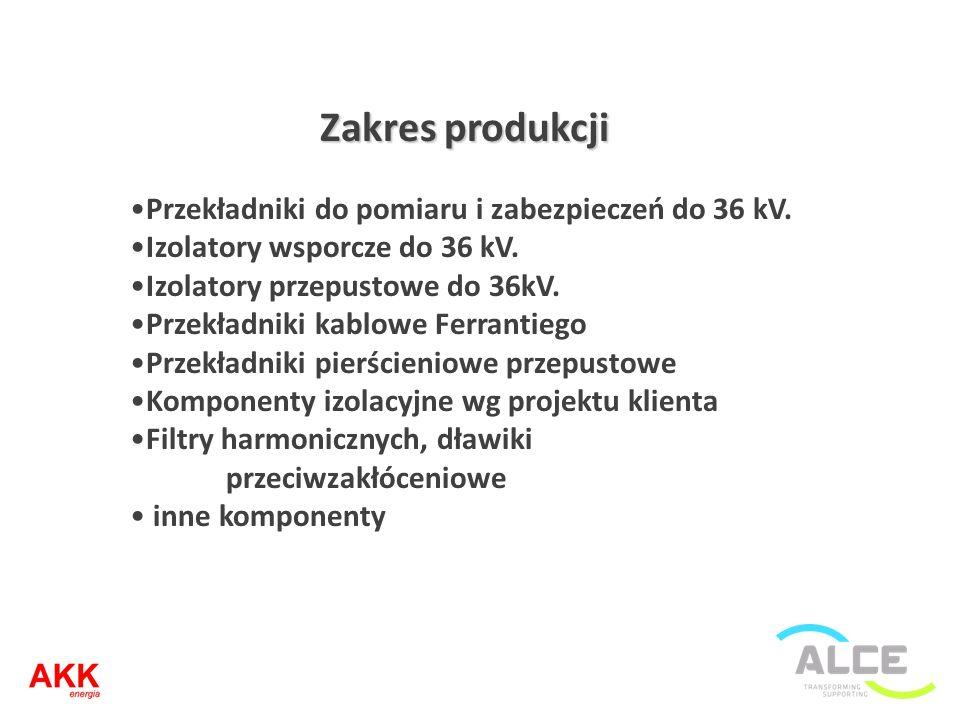 Zakres produkcji Przekładniki do pomiaru i zabezpieczeń do 36 kV. Izolatory wsporcze do 36 kV. Izolatory przepustowe do 36kV. Przekładniki kablowe Fer