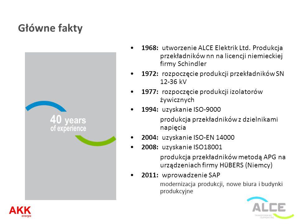Główne fakty 1968: utworzenie ALCE Elektrik Ltd. Produkcja przekładników nn na licencji niemieckiej firmy Schindler 1972: rozpoczęcie produkcji przekł
