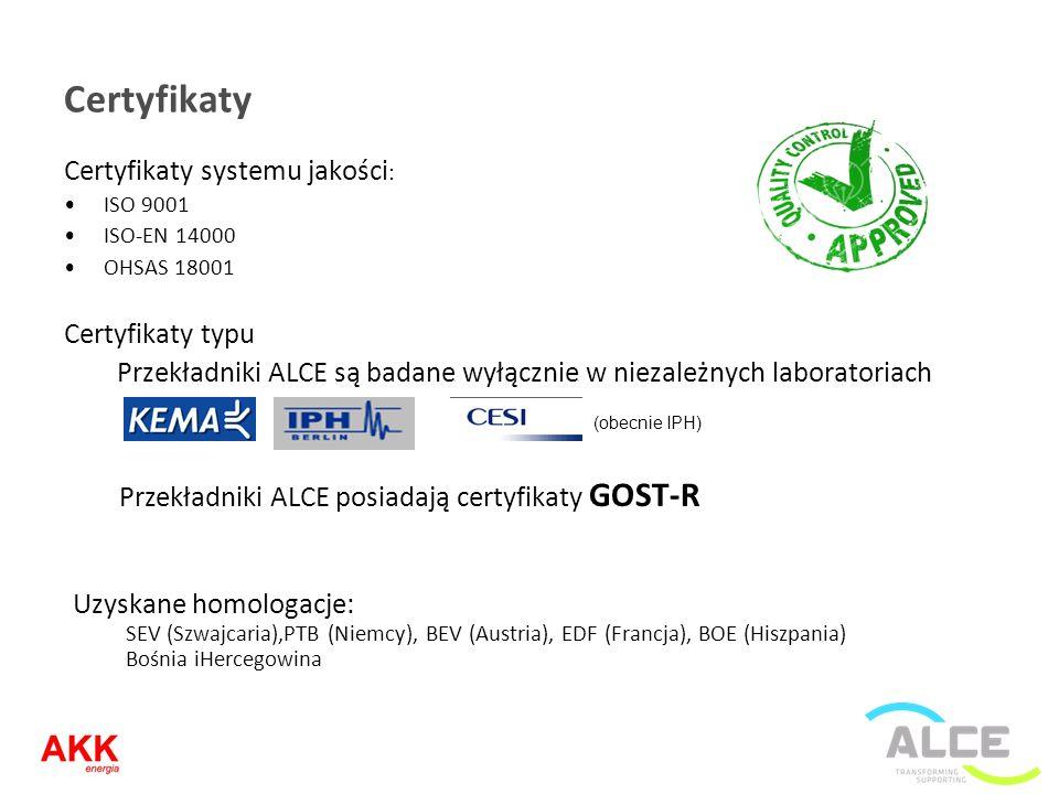 Certyfikaty Certyfikaty systemu jakości : ISO 9001 ISO-EN 14000 OHSAS 18001 Certyfikaty typu Przekładniki ALCE są badane wyłącznie w niezależnych labo